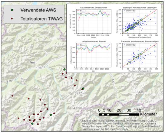 Systematischer Vergleich der Totalisatoren-Messungen der TIWAG mit INCA Analysen