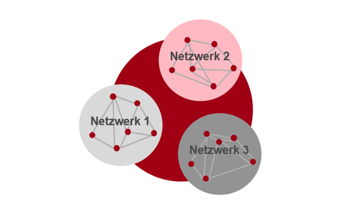 Kommunen vernetzen